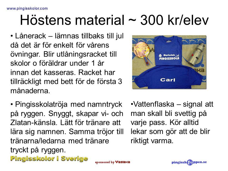 Höstens material ~ 300 kr/elev