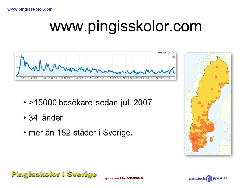 www.pingisskolor.com >15000 besökare sedan juli 2007 34 länder
