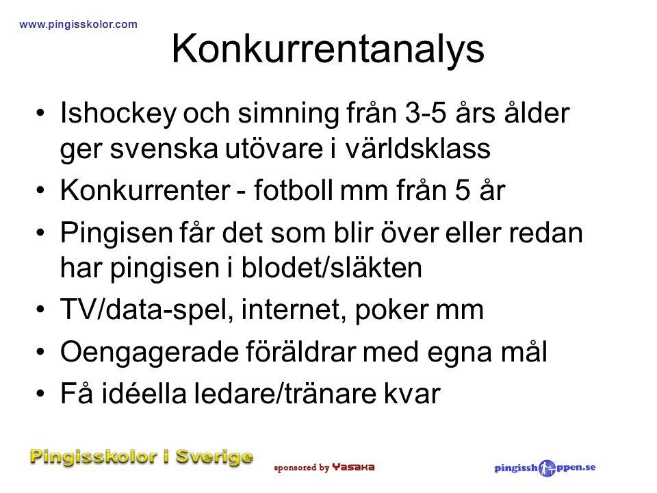 Konkurrentanalys Ishockey och simning från 3-5 års ålder ger svenska utövare i världsklass. Konkurrenter - fotboll mm från 5 år.