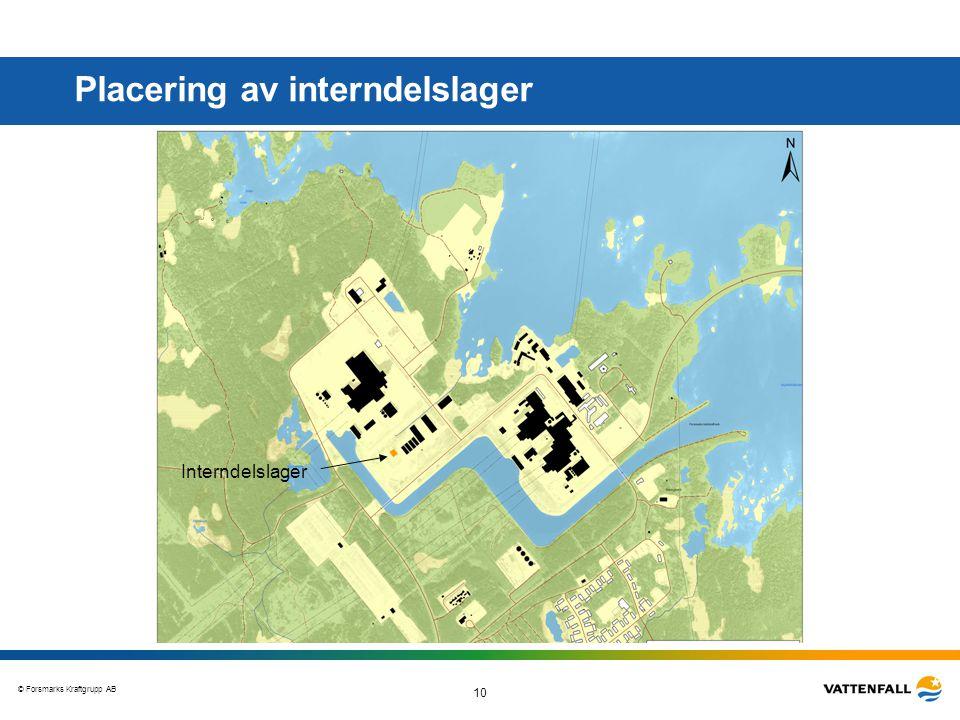 Placering av interndelslager