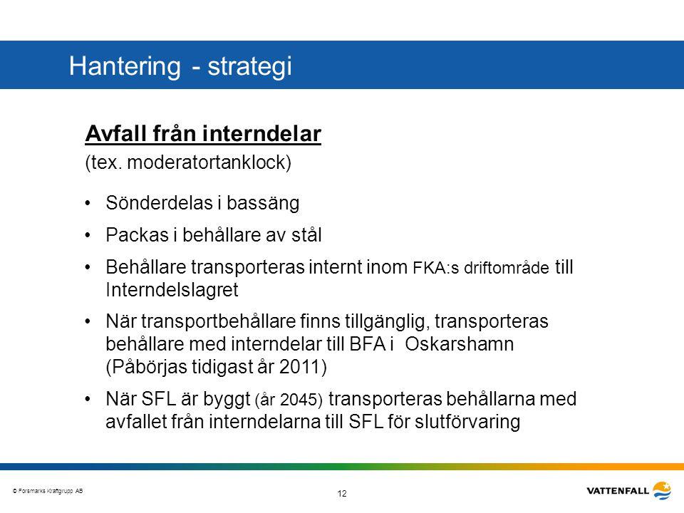 Hantering - strategi Avfall från interndelar (tex. moderatortanklock)