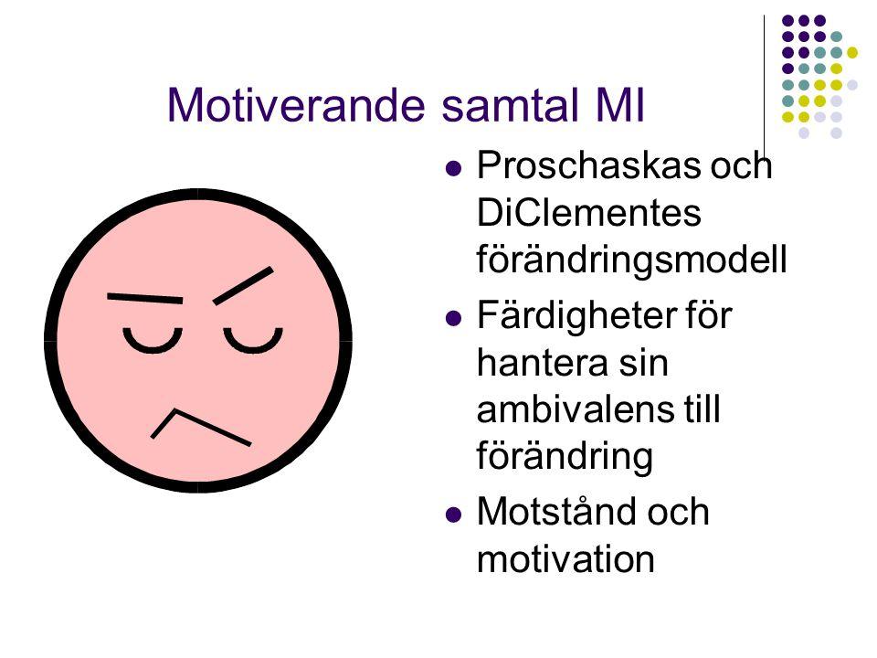 Motiverande samtal MI Proschaskas och DiClementes förändringsmodell