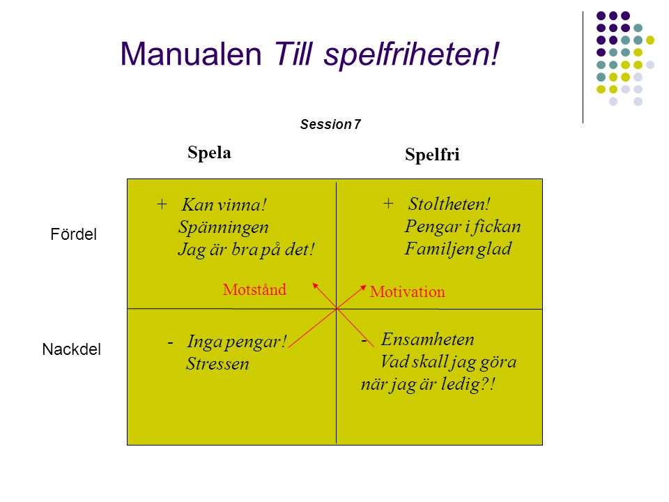 Manualen Till spelfriheten!