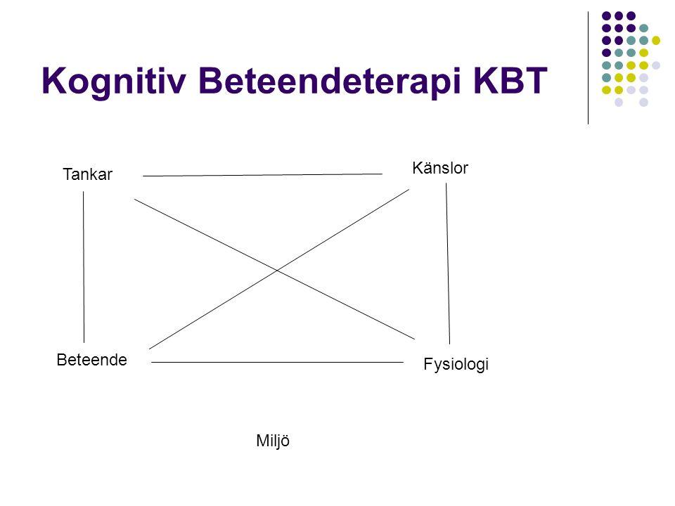 Kognitiv Beteendeterapi KBT