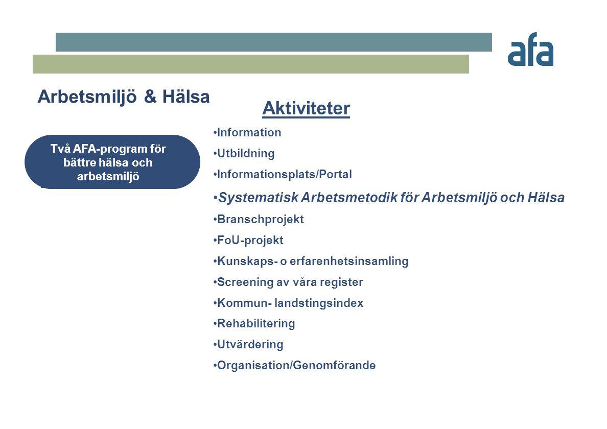Två AFA-program för bättre hälsa och arbetsmiljö