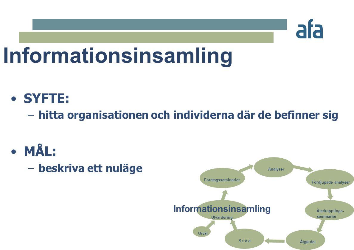 Informationsinsamling
