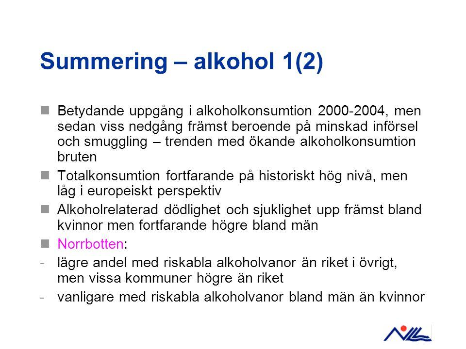 Summering – alkohol 1(2)
