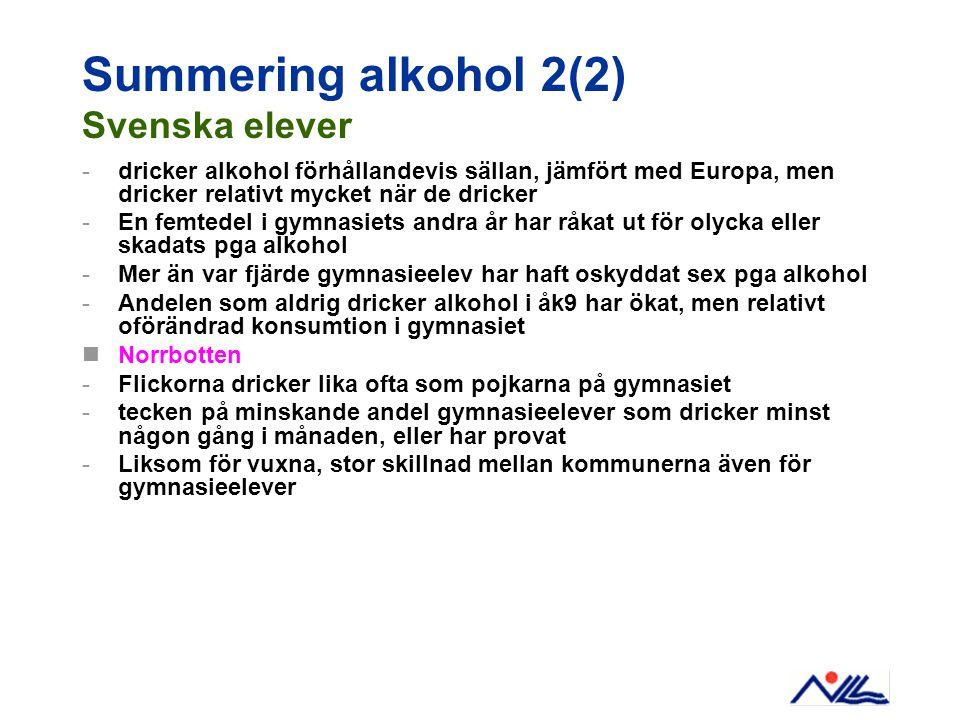 Summering alkohol 2(2) Svenska elever