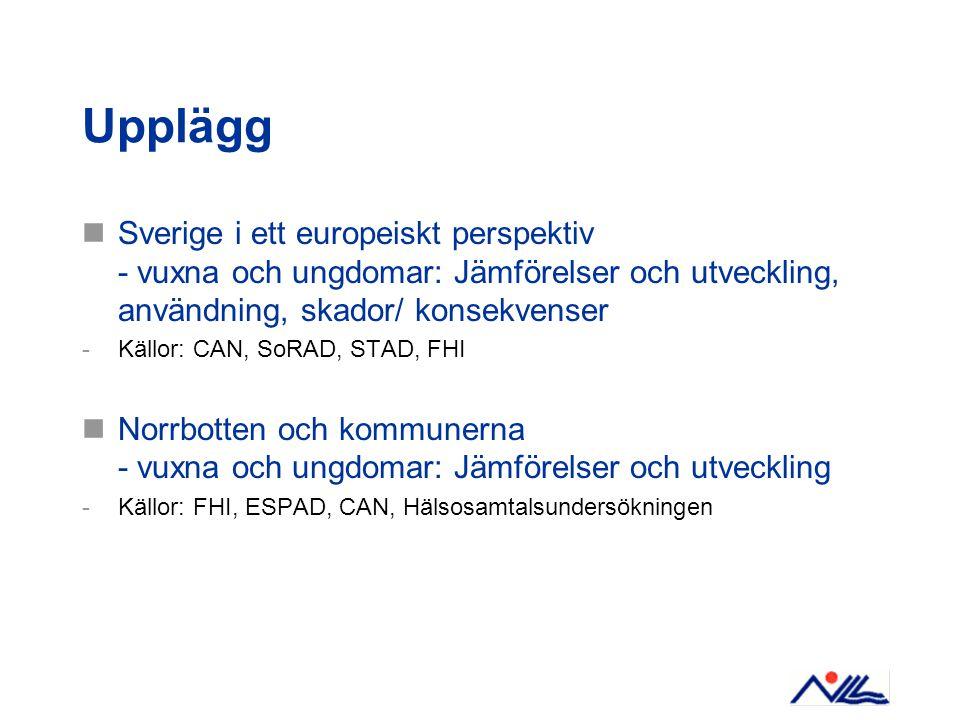 Upplägg Sverige i ett europeiskt perspektiv - vuxna och ungdomar: Jämförelser och utveckling, användning, skador/ konsekvenser.