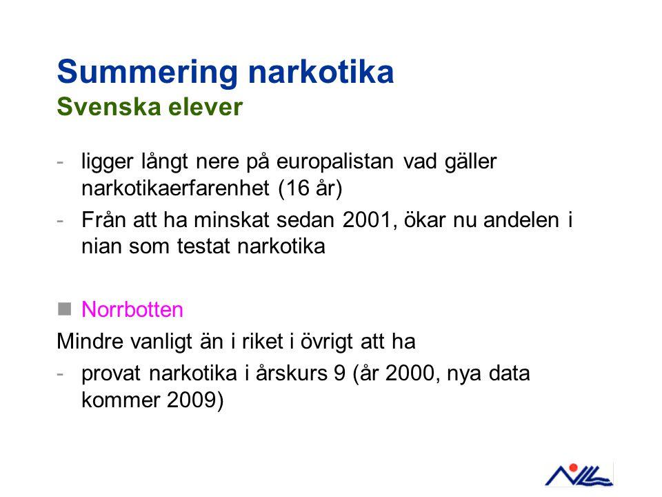 Summering narkotika Svenska elever