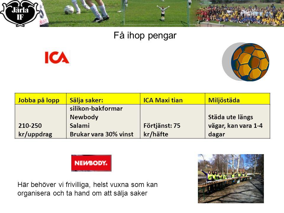 Få ihop pengar Jobba på lopp Sälja saker: ICA Maxi tian Miljöstäda