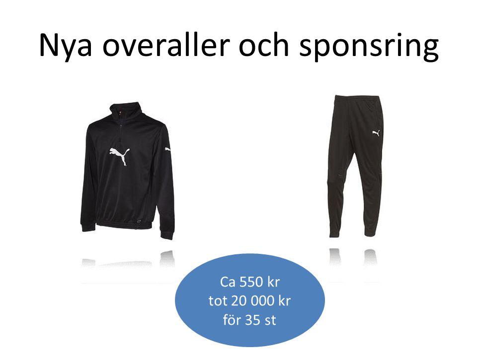 Nya overaller och sponsring
