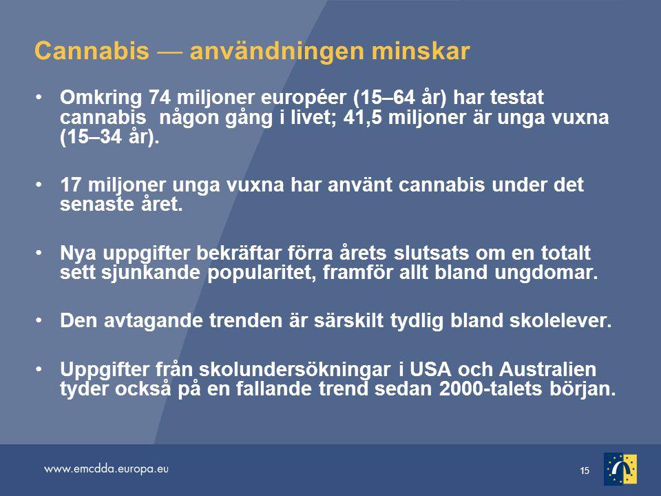 Cannabis — användningen minskar