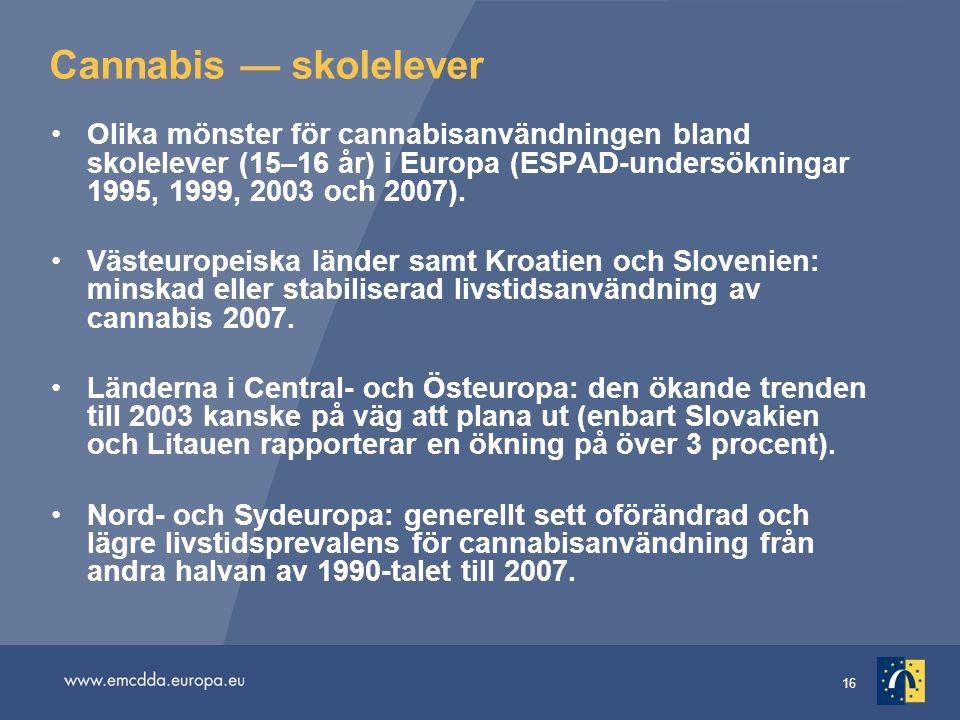 Cannabis — skolelever Olika mönster för cannabisanvändningen bland skolelever (15–16 år) i Europa (ESPAD-undersökningar 1995, 1999, 2003 och 2007).