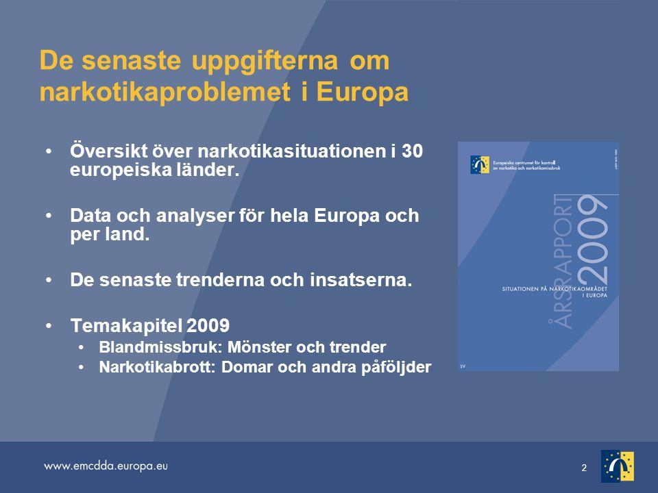 De senaste uppgifterna om narkotikaproblemet i Europa