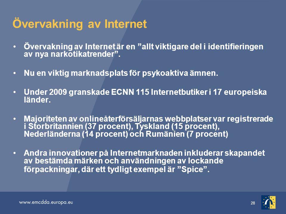 Övervakning av Internet