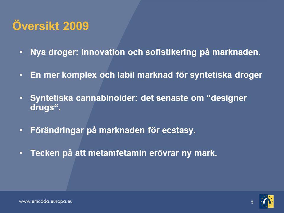 Översikt 2009 Nya droger: innovation och sofistikering på marknaden.