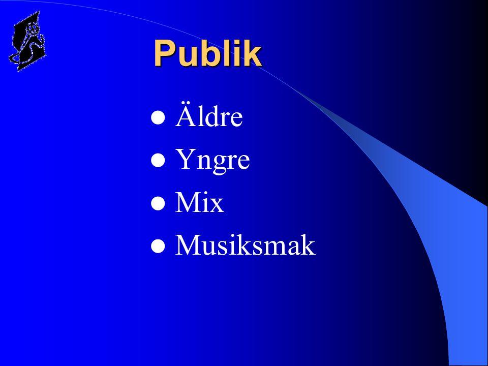 Publik Äldre Yngre Mix Musiksmak