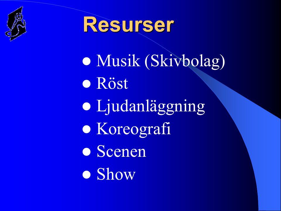 Resurser Musik (Skivbolag) Röst Ljudanläggning Koreografi Scenen Show