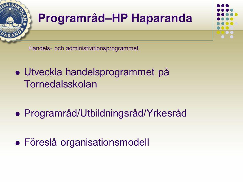 Programråd–HP Haparanda