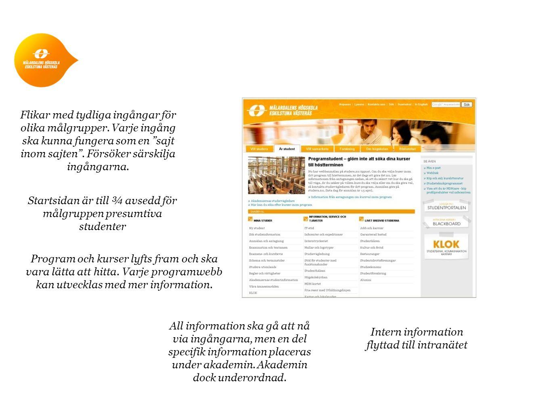 Startsidan är till ¾ avsedd för målgruppen presumtiva studenter