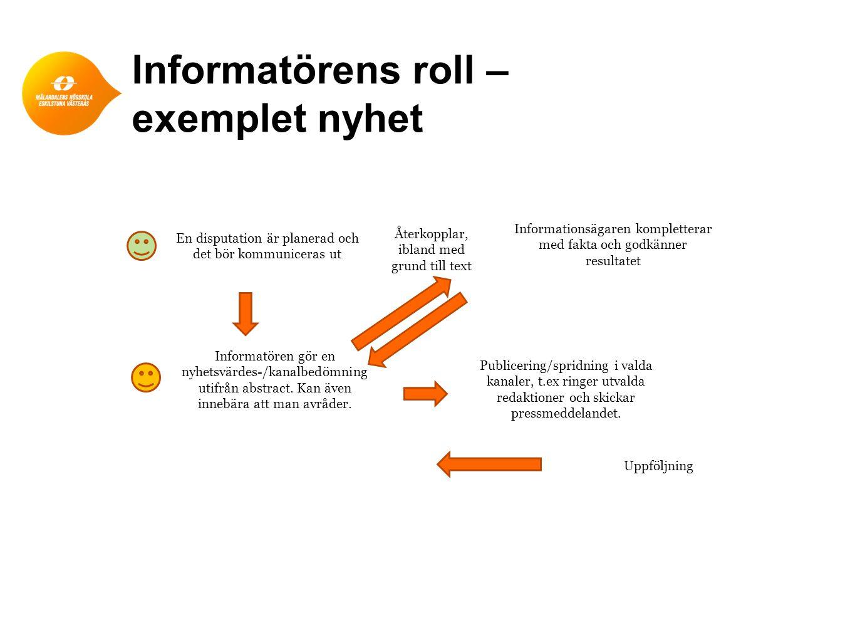Informatörens roll – exemplet nyhet
