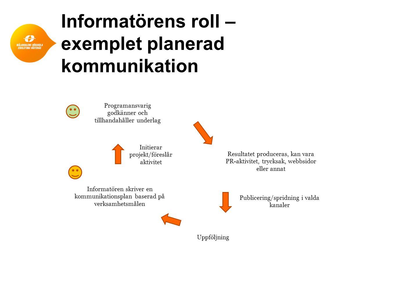 Informatörens roll – exemplet planerad kommunikation