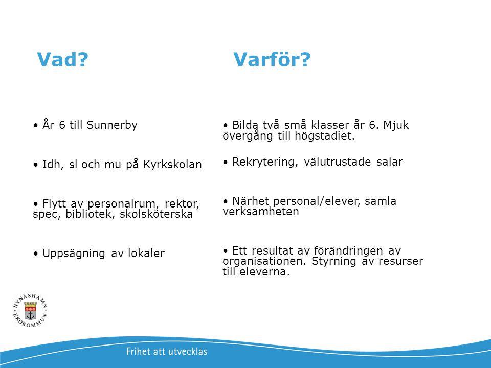 Vad Varför År 6 till Sunnerby Idh, sl och mu på Kyrkskolan