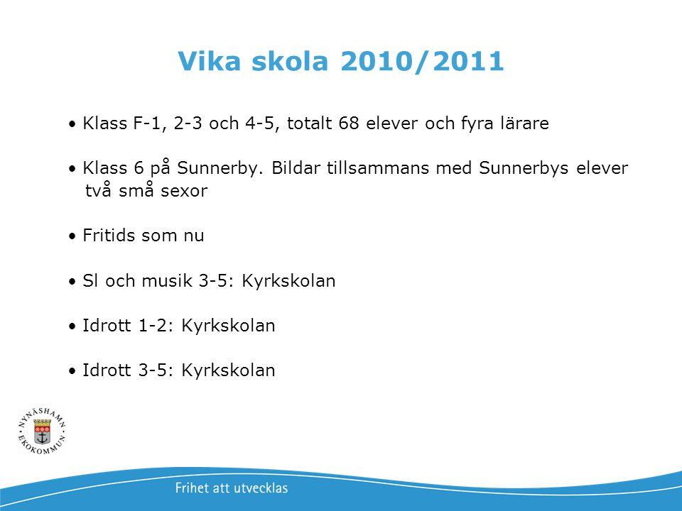 Vika skola 2010/2011 Klass F-1, 2-3 och 4-5, totalt 68 elever och fyra lärare. Klass 6 på Sunnerby. Bildar tillsammans med Sunnerbys elever.