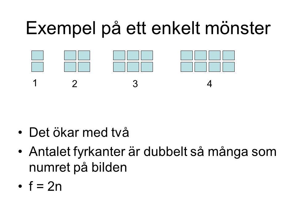 Exempel på ett enkelt mönster