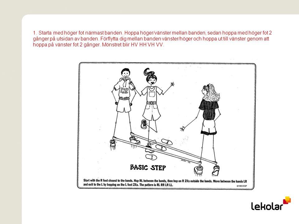 1. Starta med höger fot närmast banden