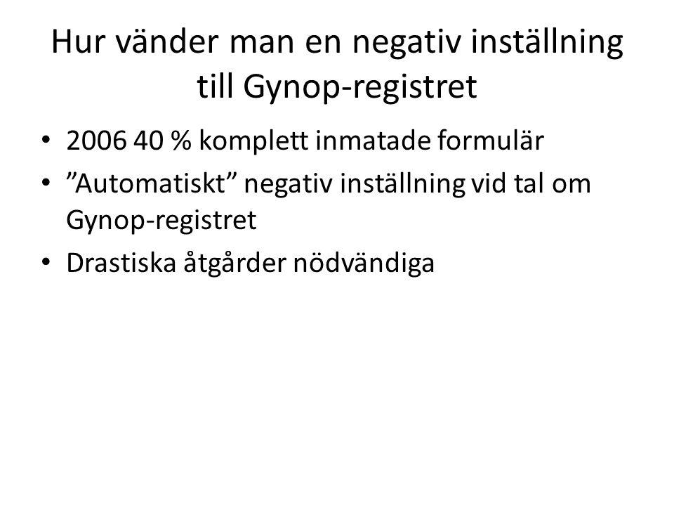 Hur vänder man en negativ inställning till Gynop-registret