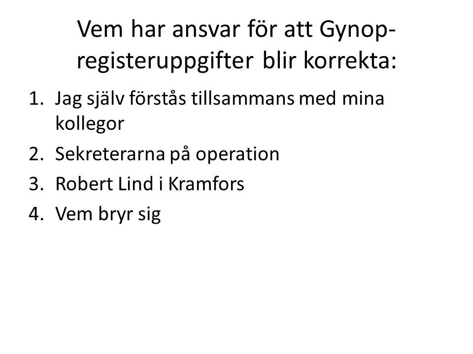 Vem har ansvar för att Gynop-registeruppgifter blir korrekta: