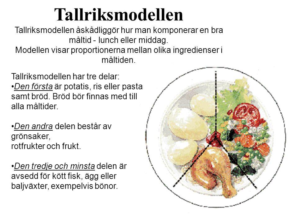 Modellen visar proportionerna mellan olika ingredienser i måltiden.