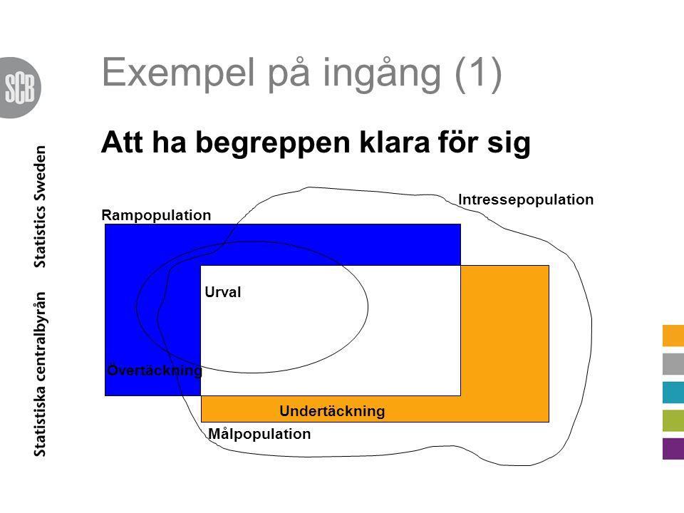 Exempel på ingång (1) Att ha begreppen klara för sig