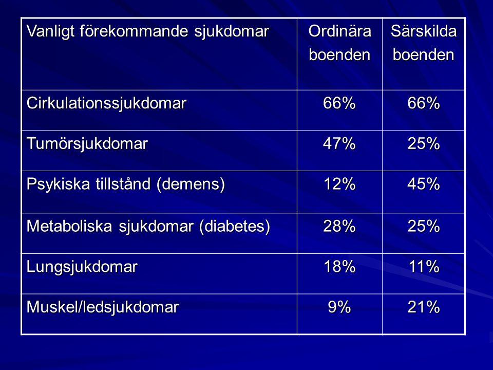 Vanligt förekommande sjukdomar