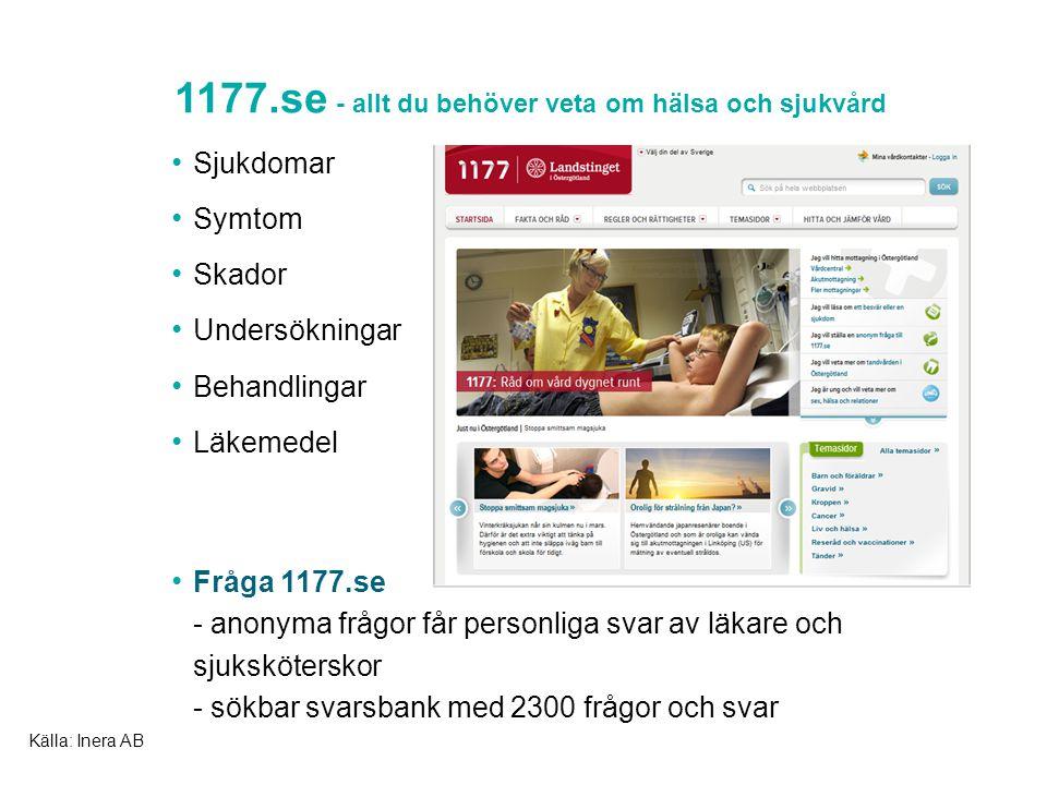 1177.se - allt du behöver veta om hälsa och sjukvård