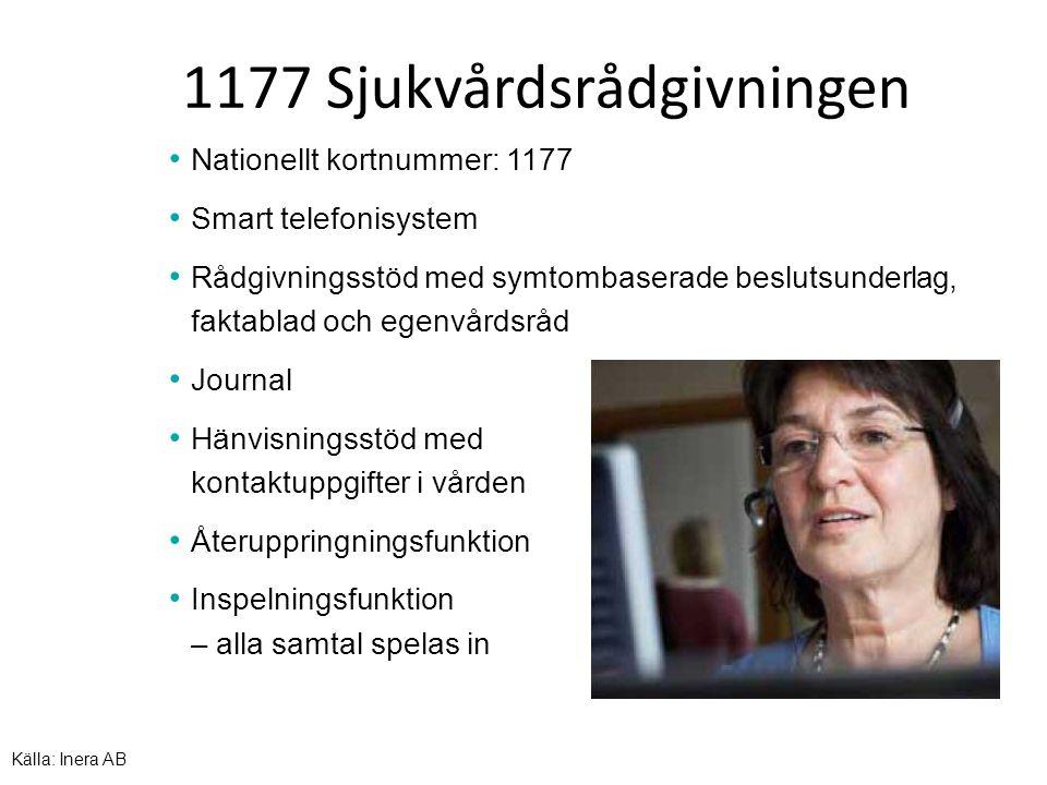 1177 Sjukvårdsrådgivningen
