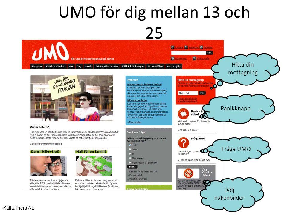 UMO för dig mellan 13 och 25 Hitta din mottagning Panikknapp Fråga UMO