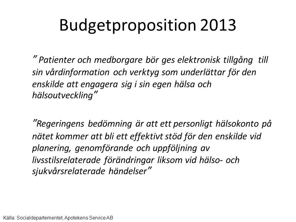 Budgetproposition 2013