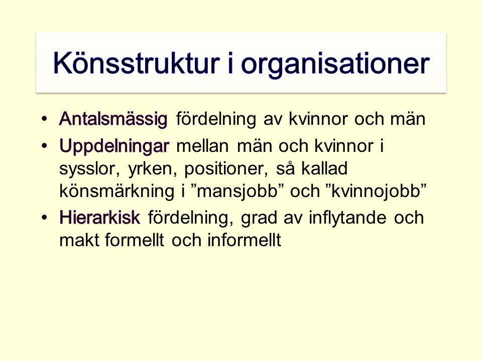 Könsstruktur i organisationer