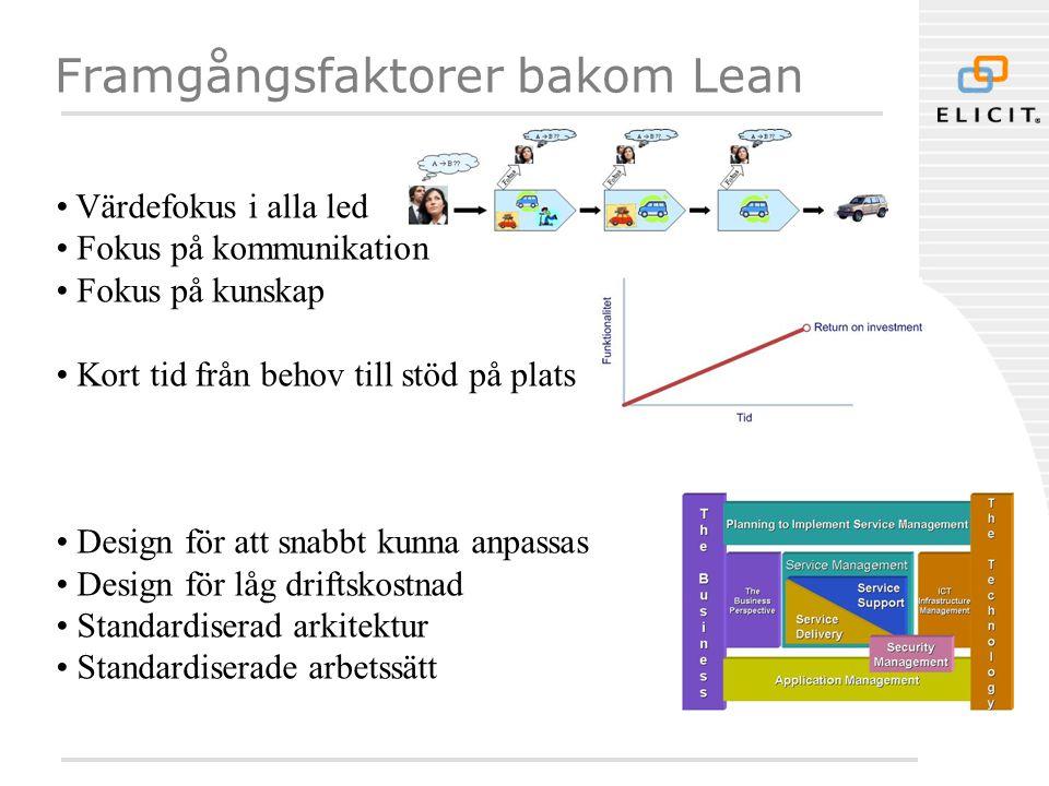 Framgångsfaktorer bakom Lean