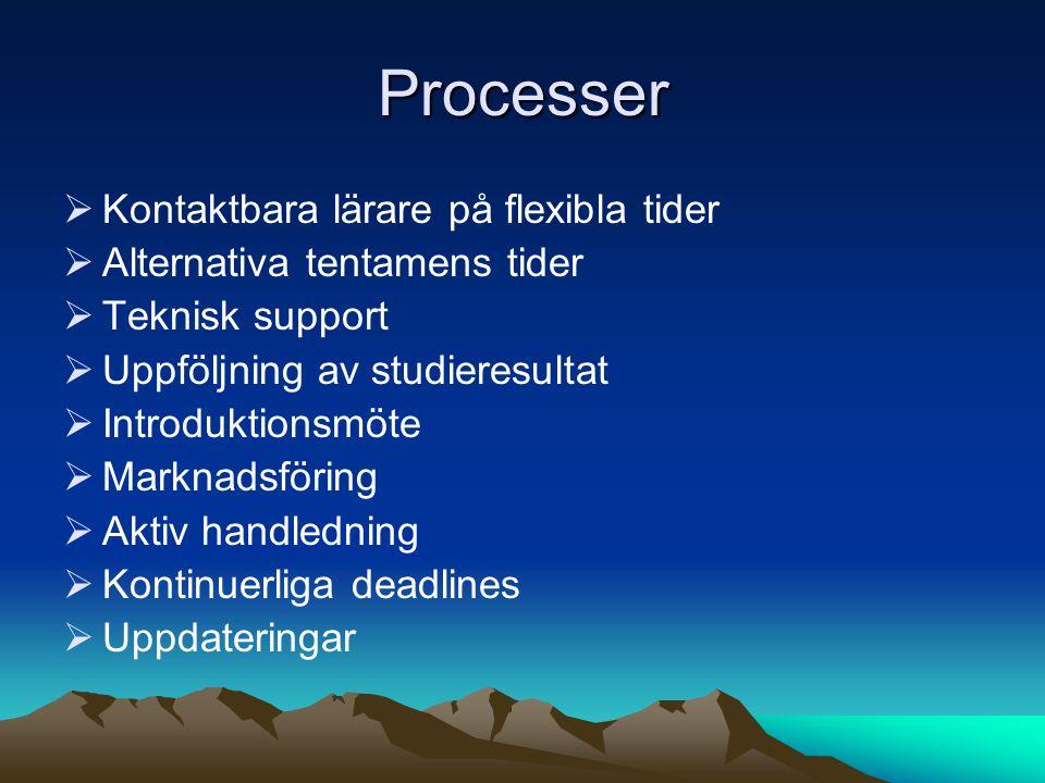 Processer Kontaktbara lärare på flexibla tider