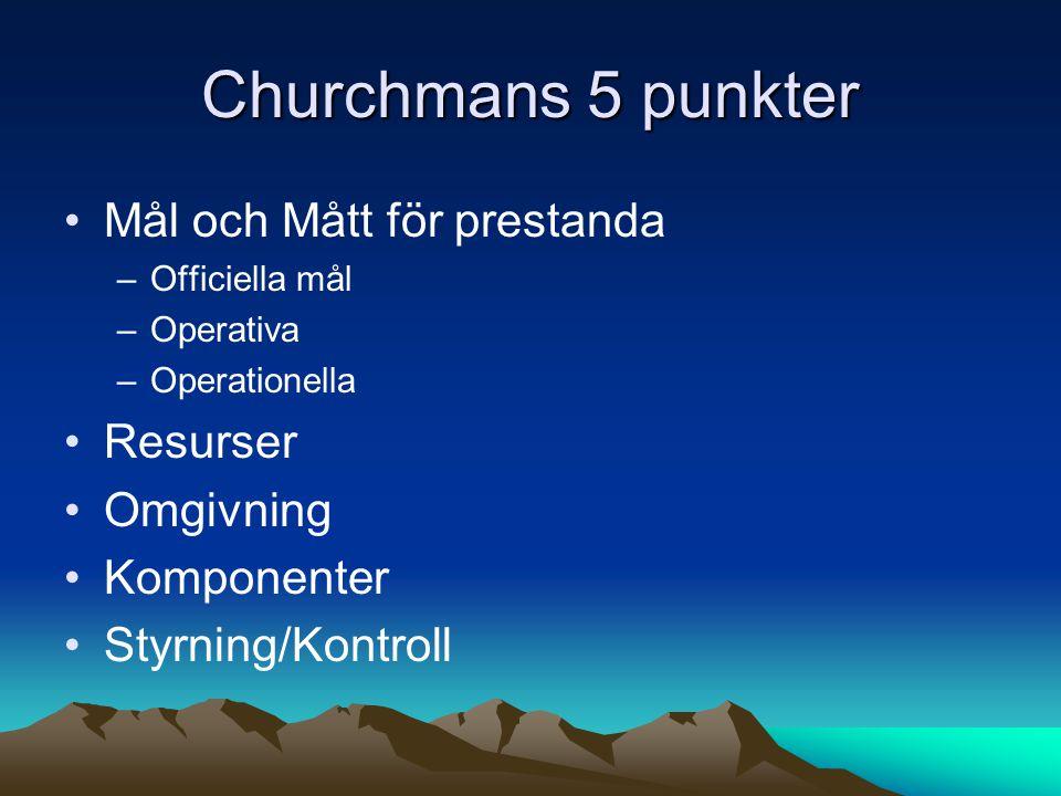 Churchmans 5 punkter Mål och Mått för prestanda Resurser Omgivning