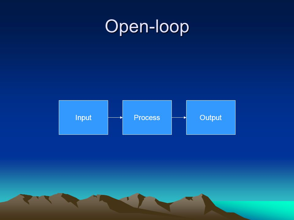 Open-loop Input Process Output