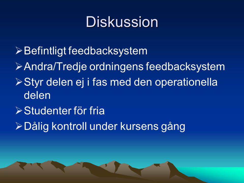Diskussion Befintligt feedbacksystem
