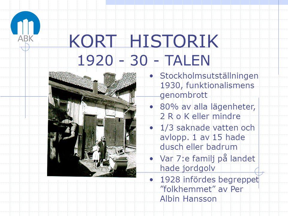 KORT HISTORIK 1920 - 30 - TALEN. Stockholmsutställningen 1930, funktionalismens genombrott. 80% av alla lägenheter, 2 R o K eller mindre.