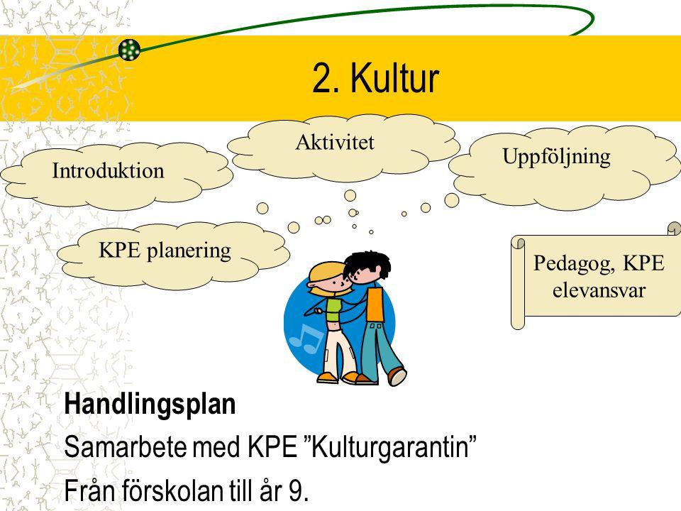 2. Kultur Handlingsplan Samarbete med KPE Kulturgarantin