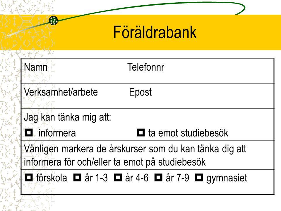 Föräldrabank Namn Telefonnr Verksamhet/arbete Epost