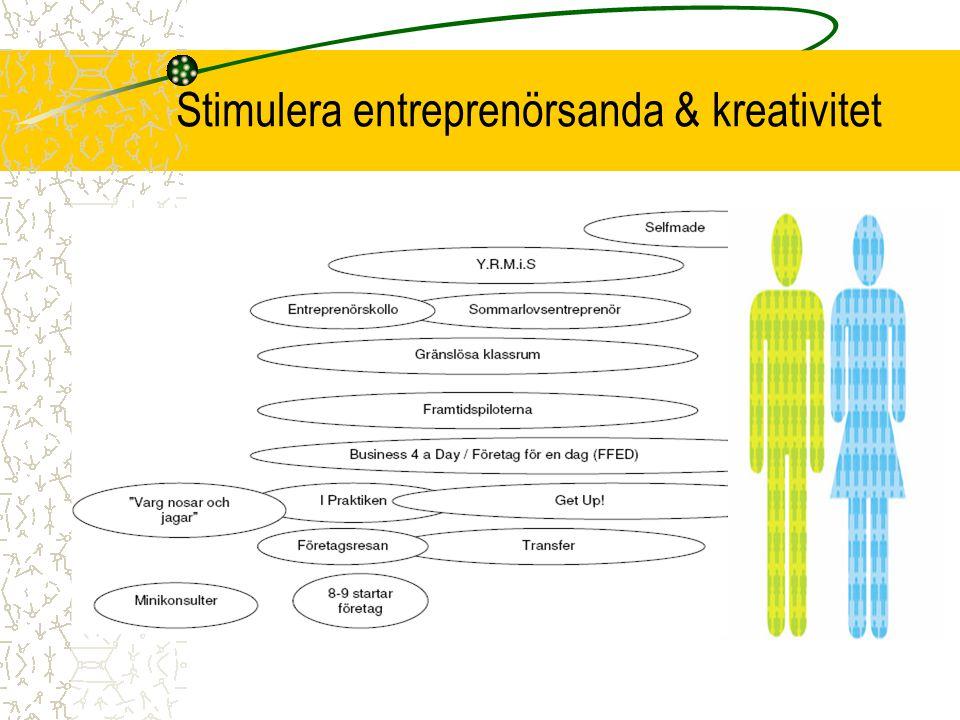 Stimulera entreprenörsanda & kreativitet